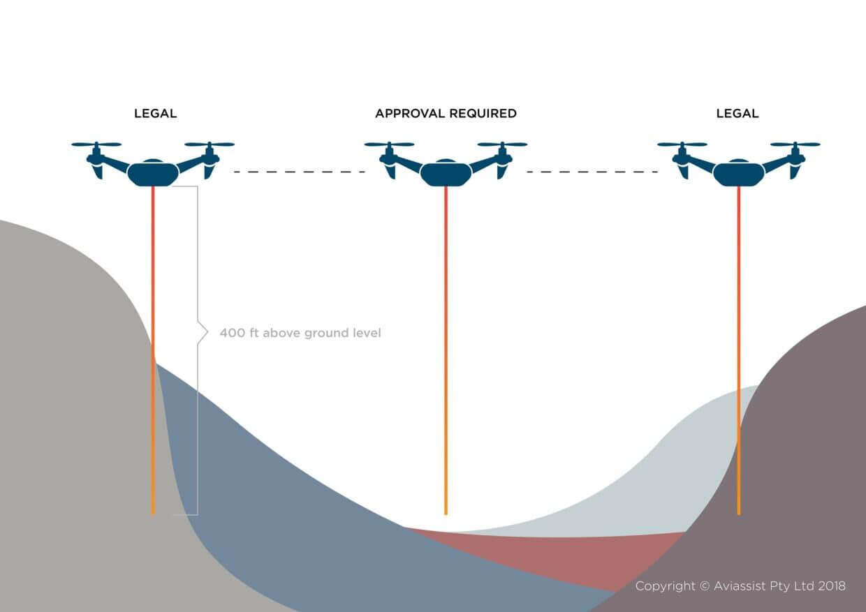drones in mining